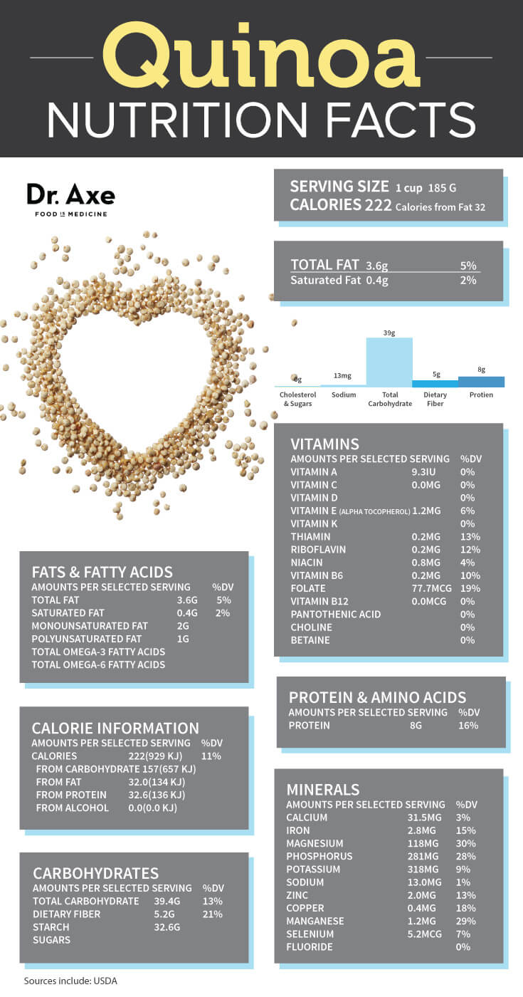 quinoa-nutrition-facts1